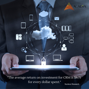 _The average return on investment for CRM is $8.71 for every dollar spen...